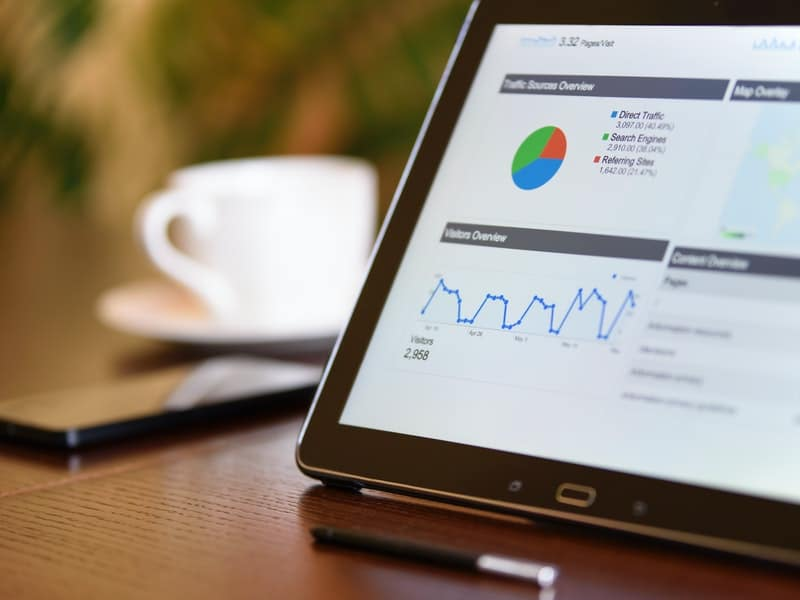 implementation of the SEO strategy